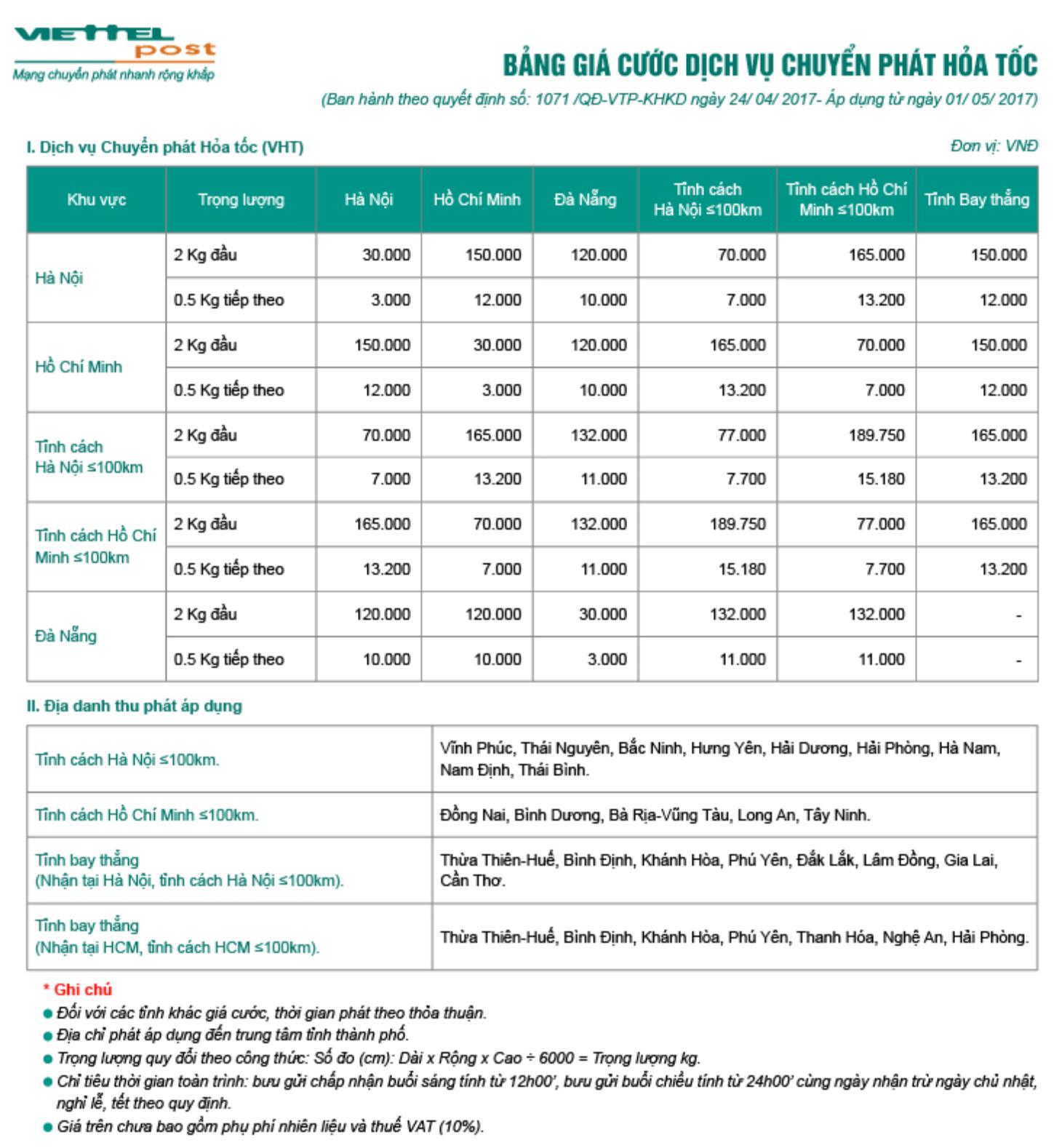 Bảng giá dịch vụ chuyển phát hỏa tốc