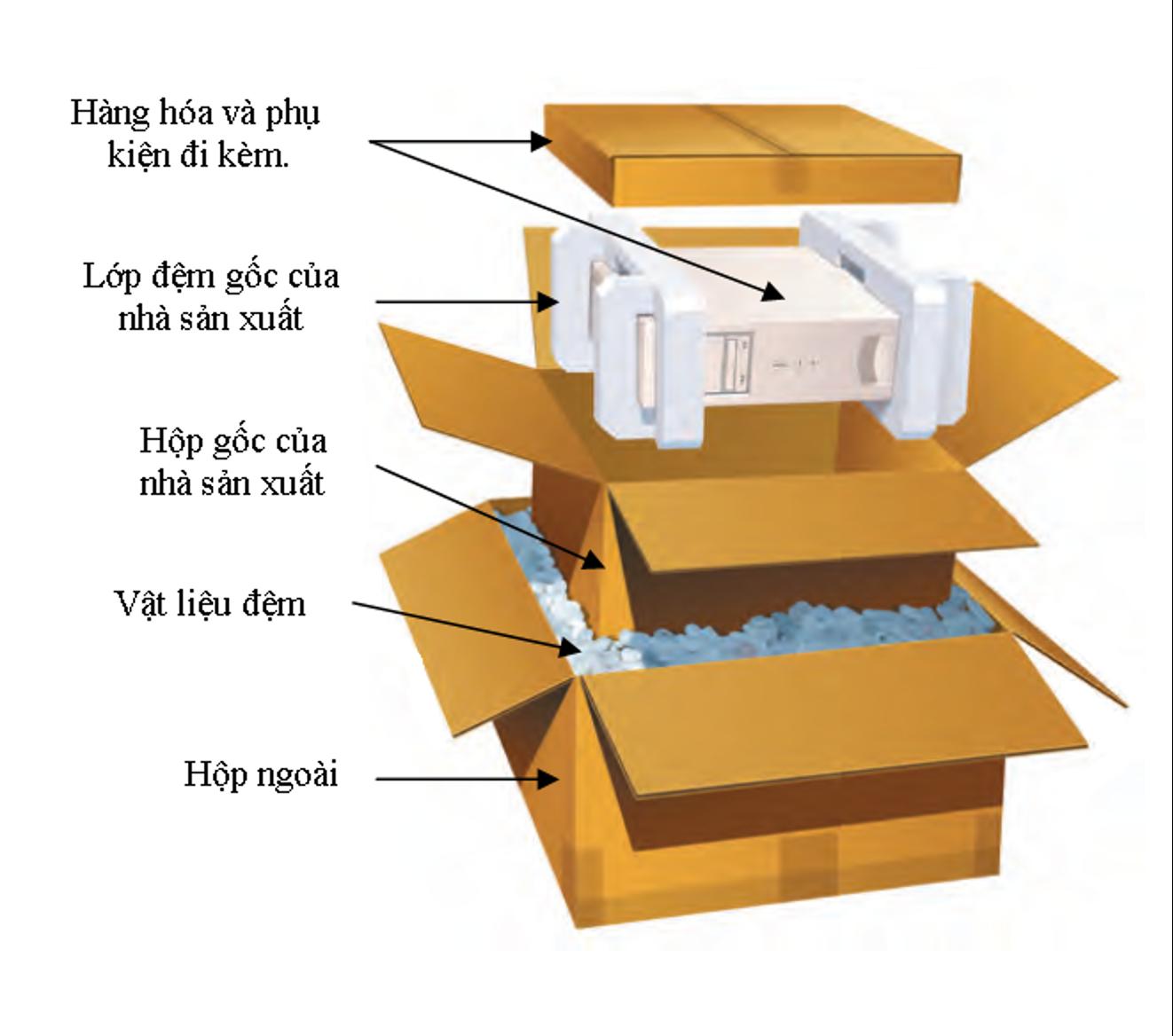 Cách đóng gói hàng linh kiện điện tử chuyển phát nhanh